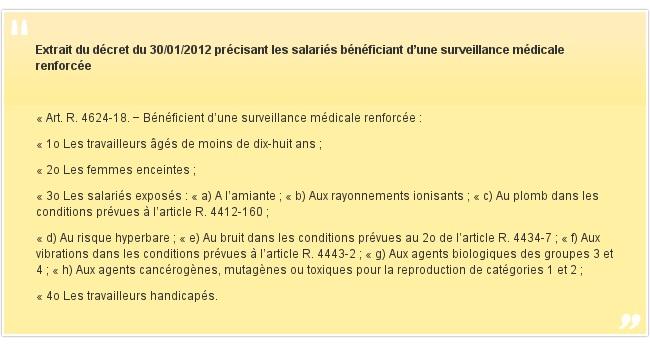 Extrait du décret du 30/01/2012 précisant les salariés bénéficiant d'une surveillance médicale renforcée