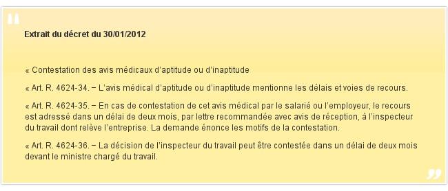 Extrait du décret du 30/01/2012